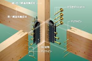 構造・工法・仕様