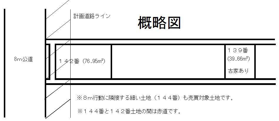 土地価格580万円、土地面積119.38m<sup>2</sup>