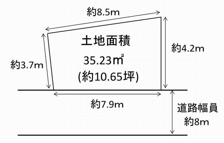 土地価格880万円、土地面積35.23m<sup>2</sup>
