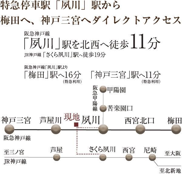 アクセス図<BR>阪急神戸線「夙川」駅とJR神戸線「さくら夙川」駅の2駅2線が利用できます