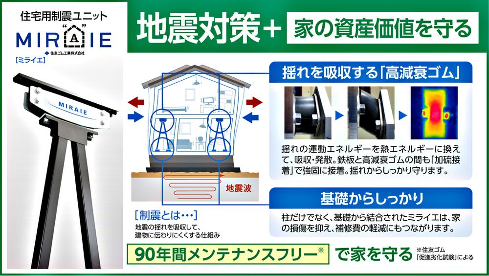 住友ゴム工業(株)の「制震ユニット ミライエ」設置イメージ!<BR>地震の揺れを吸収するシステム!<BR>もしもの時にも大切なご家族を守ることのできる安心住宅です。