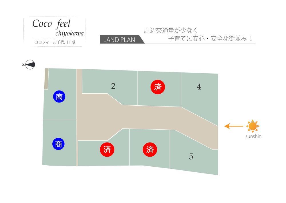 【ココフィール千代川】全体区画図