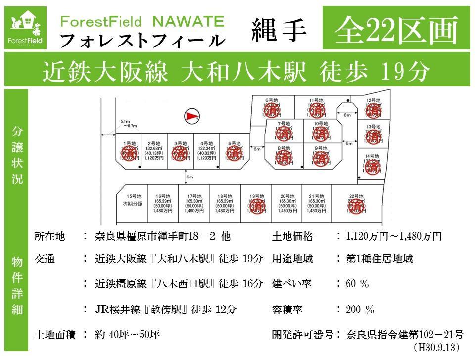 ◆全体区画図、物件概要