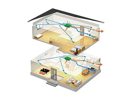 世代を越えて永く住み継げる長期優良住宅。耐震等級3(最高等級)+「制震」で安心の住まい。