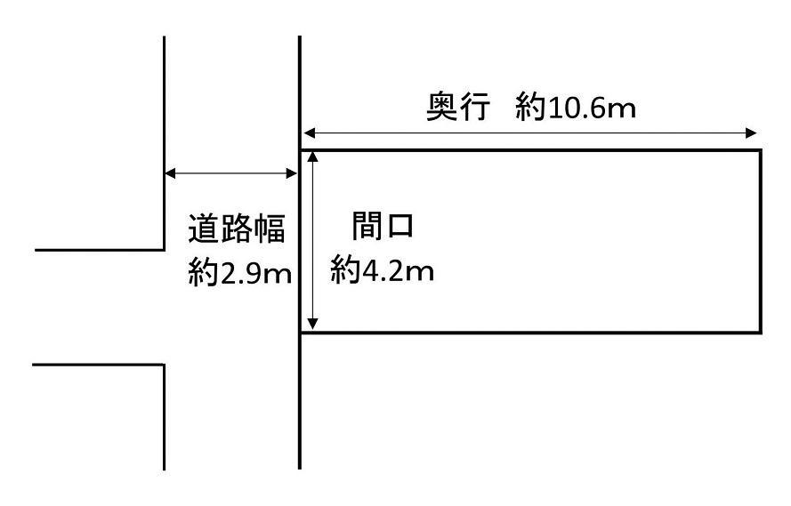 土地価格1170万円、土地面積55.93m<sup>2</sup> ※土地形状図
