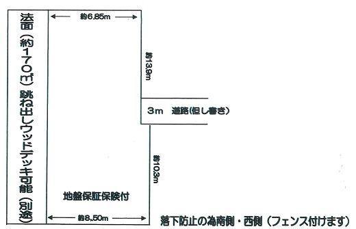 土地価格1080万円、土地面積361.99m<sup>2</sup>