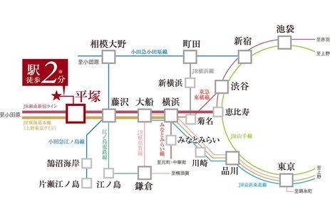 ウエリスアーデル湘南平塚の建物の特徴画像