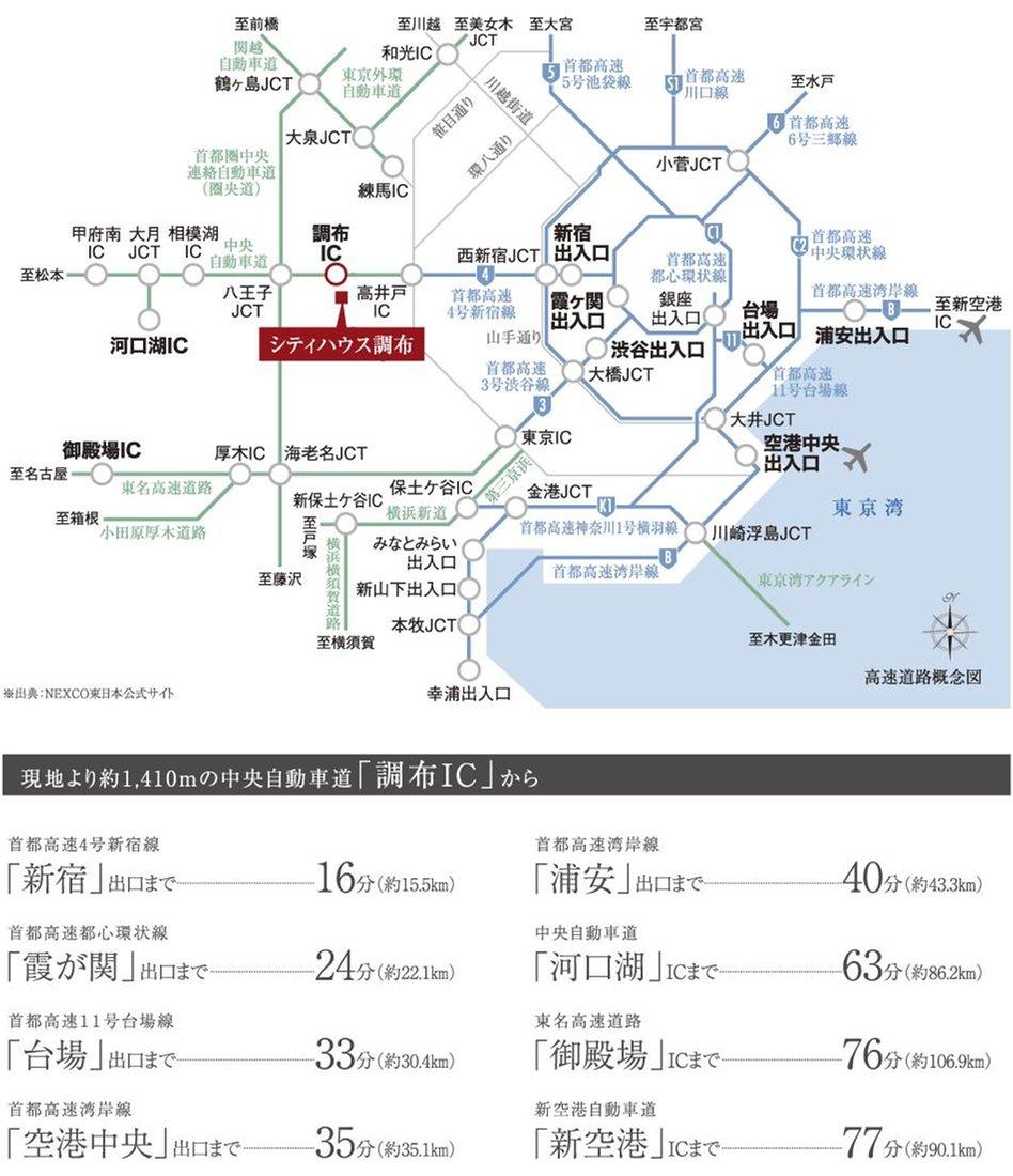 シティハウス調布の交通アクセス図