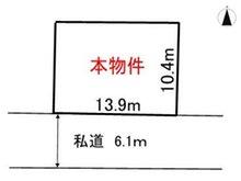 土地価格450万円、土地面積146.58㎡