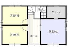 大字川井(米沢駅) 2660万円 2660万円、4LDK、土地面積265.51㎡、建物面積117.07㎡