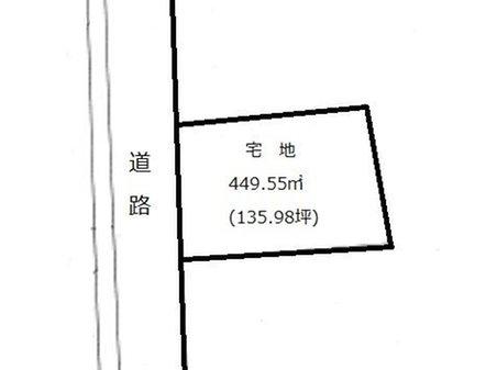 大字小泉(新町駅) 1495万円 土地価格1495万円、土地面積449.55㎡
