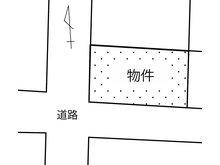 高林北町(細谷駅) 650万円 土地価格650万円、土地面積176.2㎡