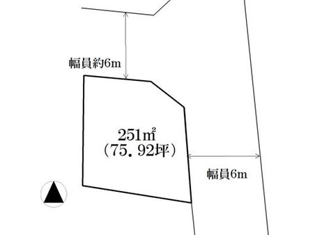 土地価格380万円、土地面積251㎡約251㎡(75.92坪)