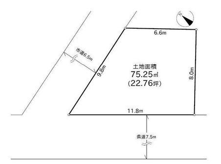 蓮正寺(螢田駅) 1090万円 土地価格1090万円、土地面積75.25㎡