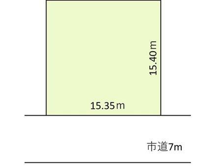 大貫4(高田駅) 843万円 土地価格843万円、土地面積236.39㎡南側道路の土地です