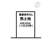羽場権現(切石駅) 750万円 土地価格750万円、土地面積449㎡