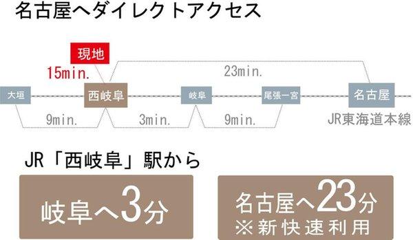 【橋本不動産】岐阜市 鏡島分譲地 【一戸建て】 路線図