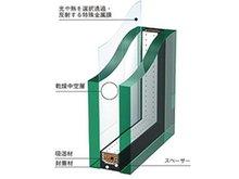 名古屋市南区 外山一丁目 【一戸建て】 【Low-E複層ガラス】全窓Low-E複層ガラスを採用。ハイレベルな断熱性を発揮年間冷暖房費を大幅に節約、紫外線も83%カットします。