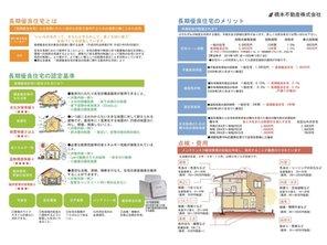 【橋本不動産】中村区千成通2丁目~在宅ワーク向け・5LDK~ 【一戸建て】 構造・工法・仕様