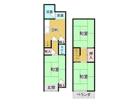 吉田8(東花園駅) 580万円 580万円、3DK、土地面積49.92㎡、建物面積51.2㎡