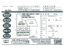 土地価格1480万円、土地面積286.9㎡北街区:1480万円:敷地86坪付き