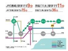 唐崎4(唐崎駅) 3365万2000円・3610万6000円 交通アクセス