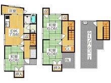 幸福町(古川橋駅) 890万円 890万円、4DK、土地面積50.49㎡、建物面積64.77㎡各居室6帖以上の広々とした4DKのタウンハウスです。