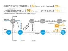 坂本2(松ノ馬場駅) 2750万円~3496万2000円 交通アクセス