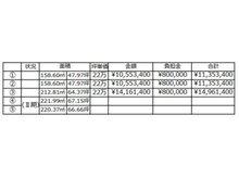 溝口(総社駅) 1055万円~1416万円