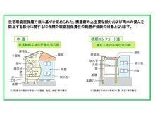 高須1(高須駅) 4650万円 売主コメント