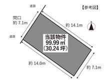 城山1 1160万円 土地価格1160万円、土地面積99.99㎡