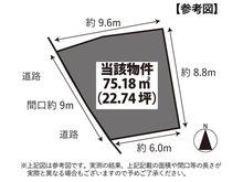城山1 595万円 土地価格595万円、土地面積75.18㎡